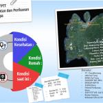 Kondisi ASN/PTT Pasca Gempa